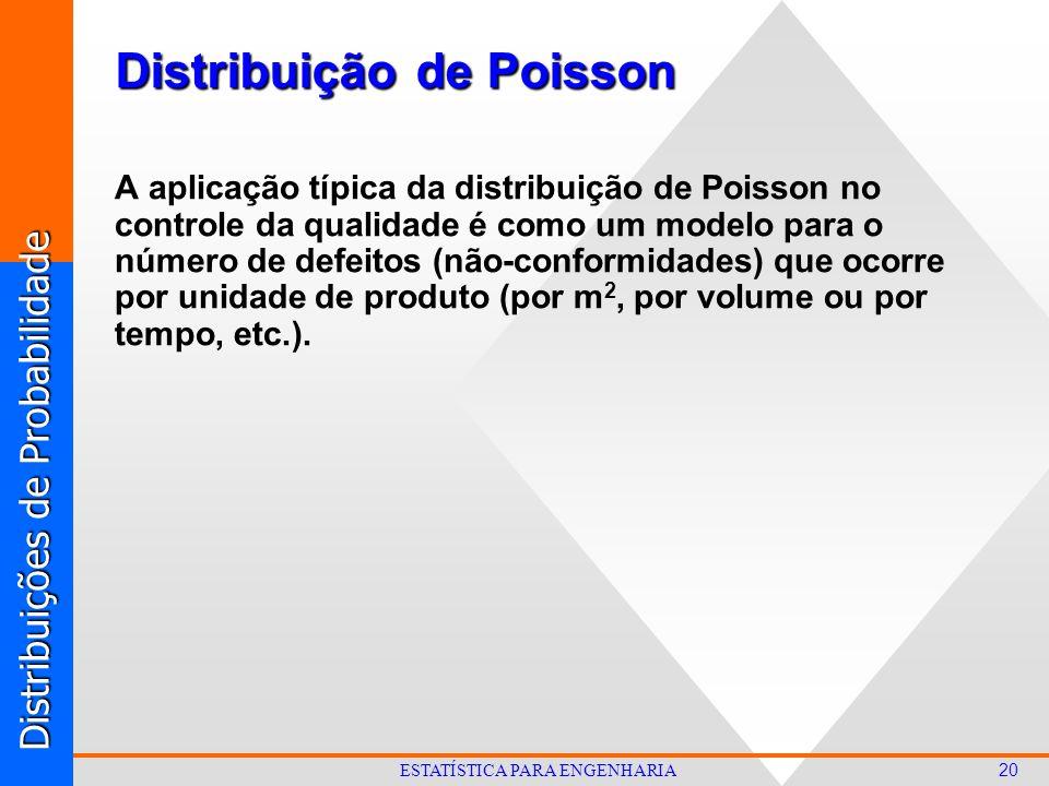 Distribuições de Probabilidade 20 ESTATÍSTICA PARA ENGENHARIA A aplicação típica da distribuição de Poisson no controle da qualidade é como um modelo para o número de defeitos (não-conformidades) que ocorre por unidade de produto (por m 2, por volume ou por tempo, etc.).