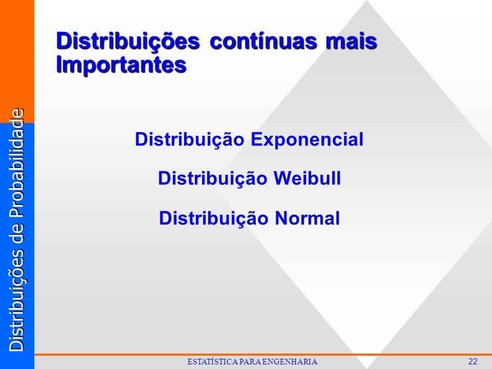 Distribuições de Probabilidade 22 ESTATÍSTICA PARA ENGENHARIA Distribuições contínuas mais Importantes Distribuição Exponencial Distribuição Weibull Distribuição Normal