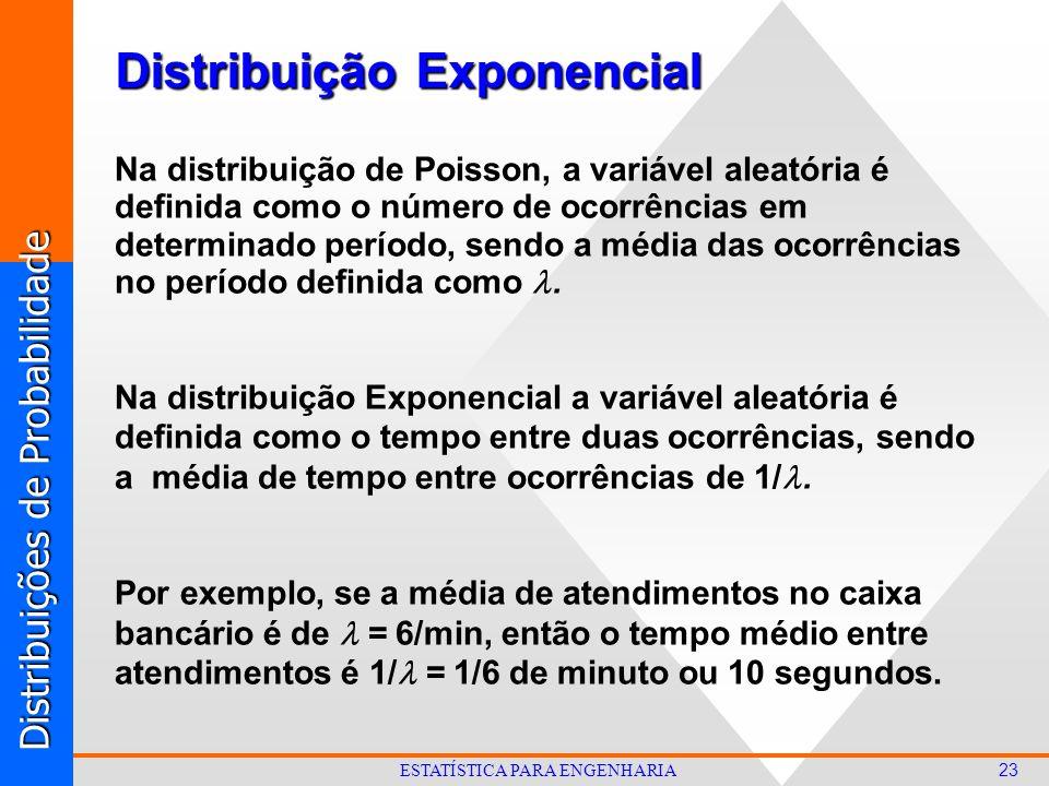 Distribuições de Probabilidade 23 ESTATÍSTICA PARA ENGENHARIA Distribuição Exponencial Na distribuição de Poisson, a variável aleatória é definida como o número de ocorrências em determinado período, sendo a média das ocorrências no período definida como.