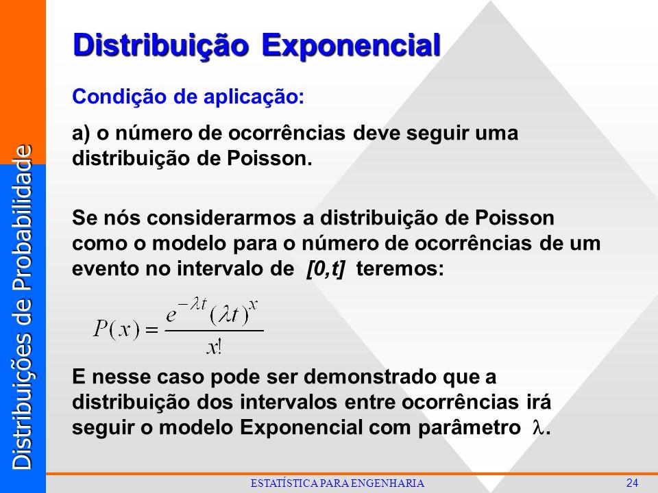 Distribuições de Probabilidade 24 ESTATÍSTICA PARA ENGENHARIA Distribuição Exponencial Condição de aplicação: a) o número de ocorrências deve seguir uma distribuição de Poisson.