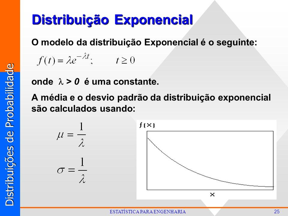 Distribuições de Probabilidade 25 ESTATÍSTICA PARA ENGENHARIA Distribuição Exponencial O modelo da distribuição Exponencial é o seguinte: onde > 0 é uma constante.