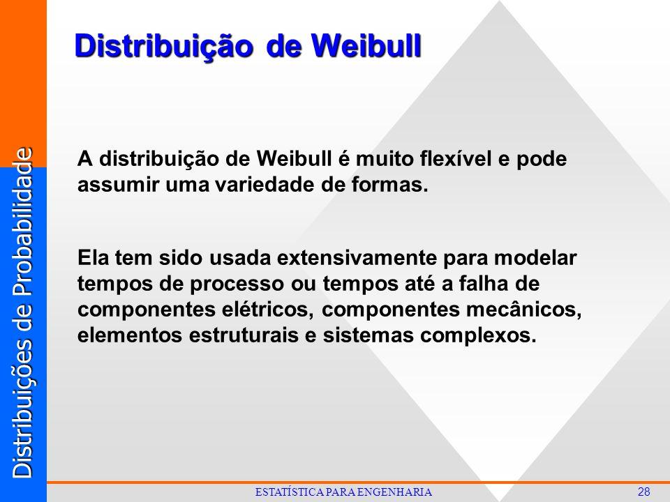 Distribuições de Probabilidade 28 ESTATÍSTICA PARA ENGENHARIA A distribuição de Weibull é muito flexível e pode assumir uma variedade de formas.