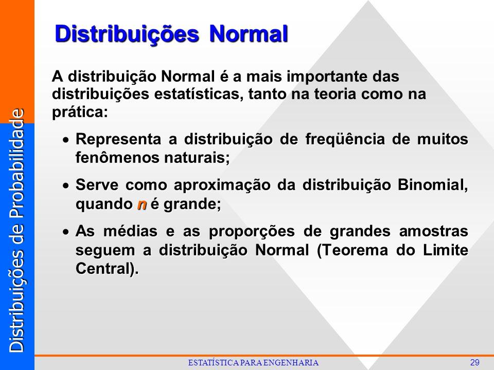 Distribuições de Probabilidade 29 ESTATÍSTICA PARA ENGENHARIA Distribuições Normal A distribuição Normal é a mais importante das distribuições estatísticas, tanto na teoria como na prática:  Representa a distribuição de freqüência de muitos fenômenos naturais;  Serve como aproximação da distribuição Binomial, quando n é grande;  As médias e as proporções de grandes amostras seguem a distribuição Normal (Teorema do Limite Central).