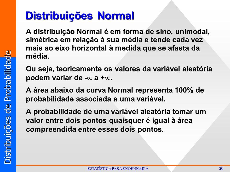 Distribuições de Probabilidade 30 ESTATÍSTICA PARA ENGENHARIA Distribuições Normal A distribuição Normal é em forma de sino, unimodal, simétrica em relação à sua média e tende cada vez mais ao eixo horizontal à medida que se afasta da média.