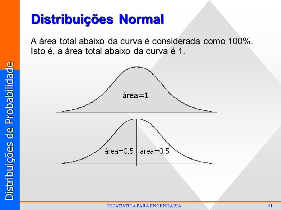 Distribuições de Probabilidade 31 ESTATÍSTICA PARA ENGENHARIA A área total abaixo da curva é considerada como 100%.