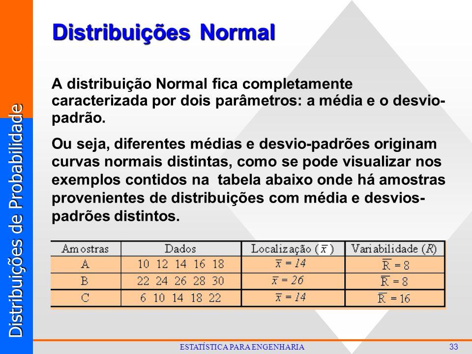 Distribuições de Probabilidade 33 ESTATÍSTICA PARA ENGENHARIA A distribuição Normal fica completamente caracterizada por dois parâmetros: a média e o desvio- padrão.
