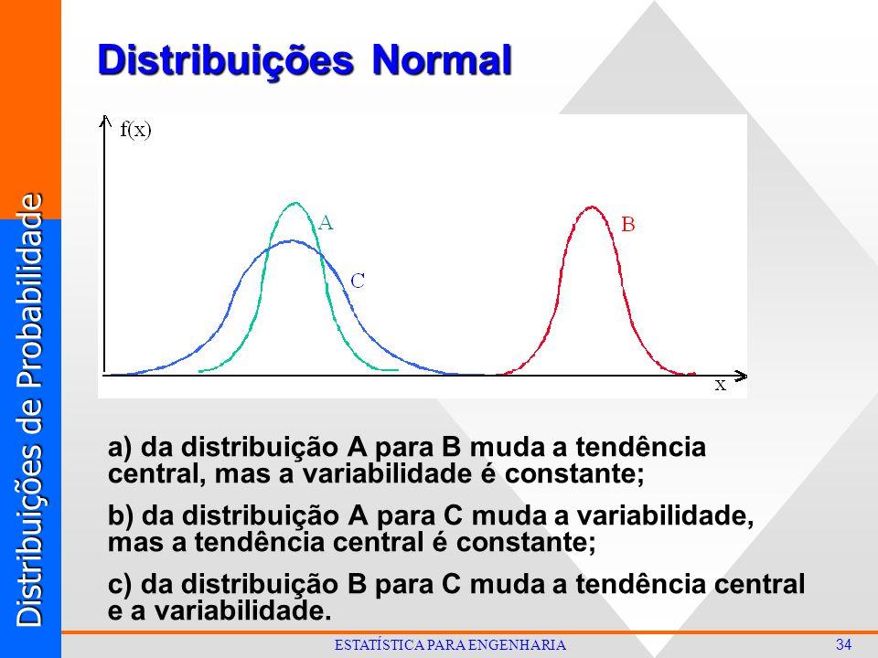 Distribuições de Probabilidade 34 ESTATÍSTICA PARA ENGENHARIA a) da distribuição A para B muda a tendência central, mas a variabilidade é constante; b) da distribuição A para C muda a variabilidade, mas a tendência central é constante; c) da distribuição B para C muda a tendência central e a variabilidade.