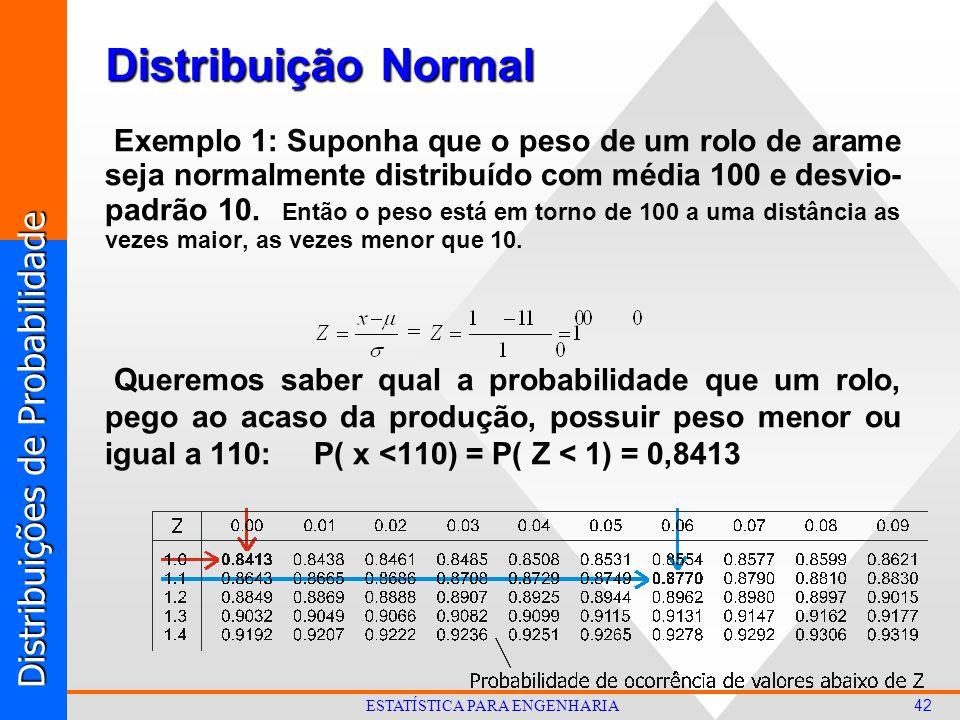 Distribuições de Probabilidade 42 ESTATÍSTICA PARA ENGENHARIA Distribuição Normal Exemplo 1: Suponha que o peso de um rolo de arame seja normalmente distribuído com média 100 e desvio- padrão 10.