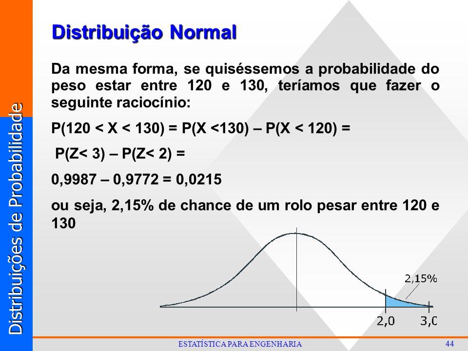 Distribuições de Probabilidade 44 ESTATÍSTICA PARA ENGENHARIA Distribuição Normal Da mesma forma, se quiséssemos a probabilidade do peso estar entre 120 e 130, teríamos que fazer o seguinte raciocínio: P(120 < X < 130) = P(X <130) – P(X < 120) = P(Z< 3) – P(Z< 2) = 0,9987 – 0,9772 = 0,0215 ou seja, 2,15% de chance de um rolo pesar entre 120 e 130