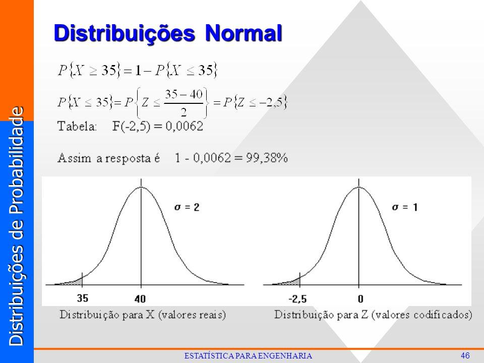 Distribuições de Probabilidade 46 ESTATÍSTICA PARA ENGENHARIA Distribuições Normal