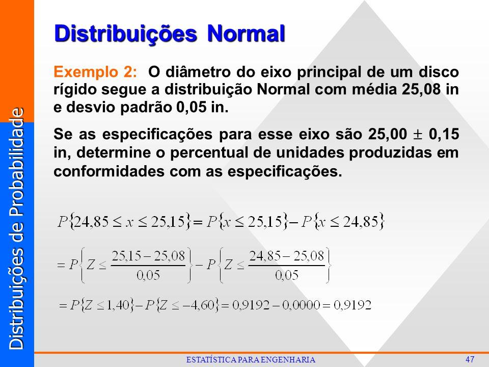 Distribuições de Probabilidade 47 ESTATÍSTICA PARA ENGENHARIA Distribuições Normal Exemplo 2: O diâmetro do eixo principal de um disco rígido segue a distribuição Normal com média 25,08 in e desvio padrão 0,05 in.