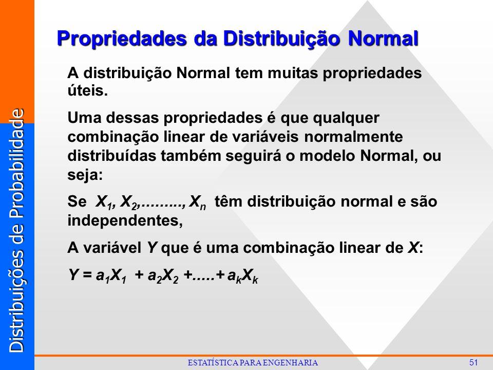 Distribuições de Probabilidade 51 ESTATÍSTICA PARA ENGENHARIA Propriedades da Distribuição Normal A distribuição Normal tem muitas propriedades úteis.