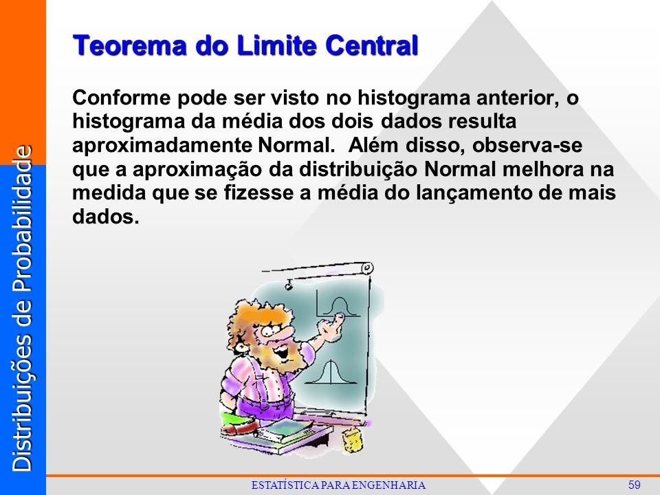 Distribuições de Probabilidade 59 ESTATÍSTICA PARA ENGENHARIA Teorema do Limite Central Conforme pode ser visto no histograma anterior, o histograma da média dos dois dados resulta aproximadamente Normal.