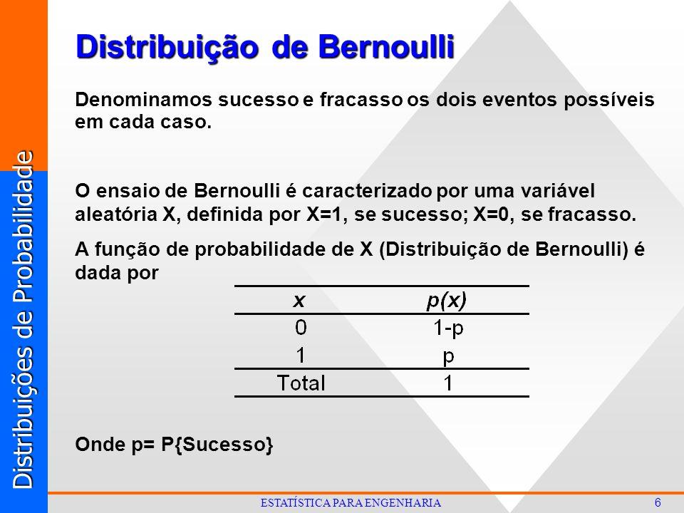 Distribuições de Probabilidade 6 ESTATÍSTICA PARA ENGENHARIA Distribuição de Bernoulli Denominamos sucesso e fracasso os dois eventos possíveis em cada caso.