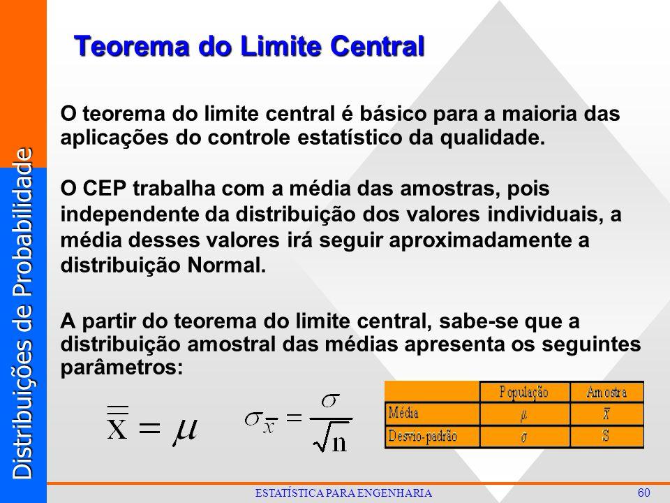 Distribuições de Probabilidade 60 ESTATÍSTICA PARA ENGENHARIA Teorema do Limite Central O teorema do limite central é básico para a maioria das aplicações do controle estatístico da qualidade.