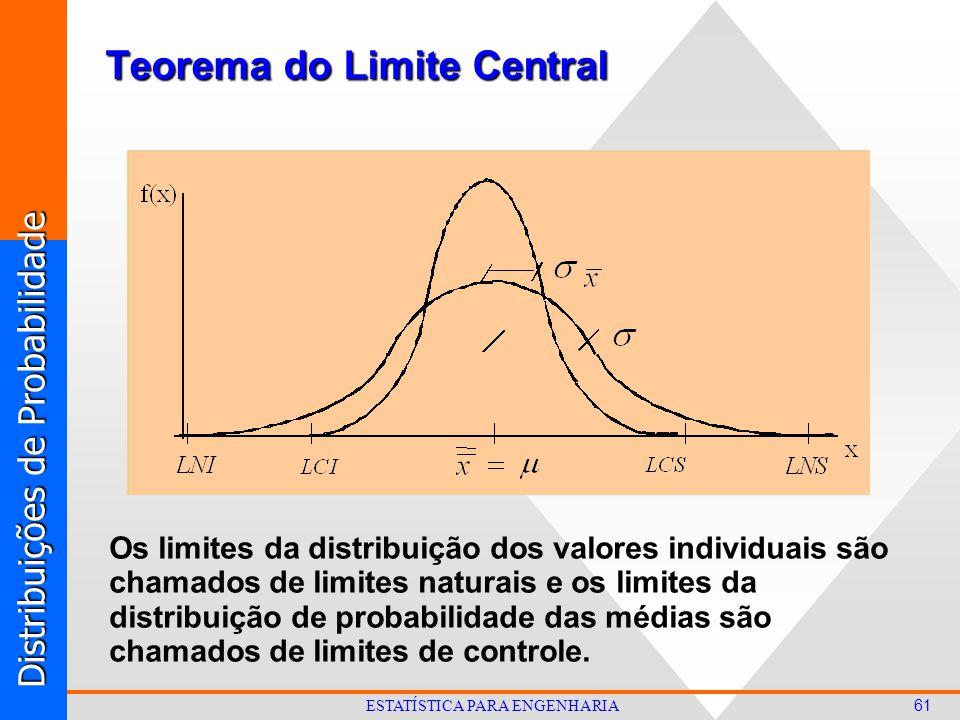Distribuições de Probabilidade 61 ESTATÍSTICA PARA ENGENHARIA Teorema do Limite Central Os limites da distribuição dos valores individuais são chamados de limites naturais e os limites da distribuição de probabilidade das médias são chamados de limites de controle.