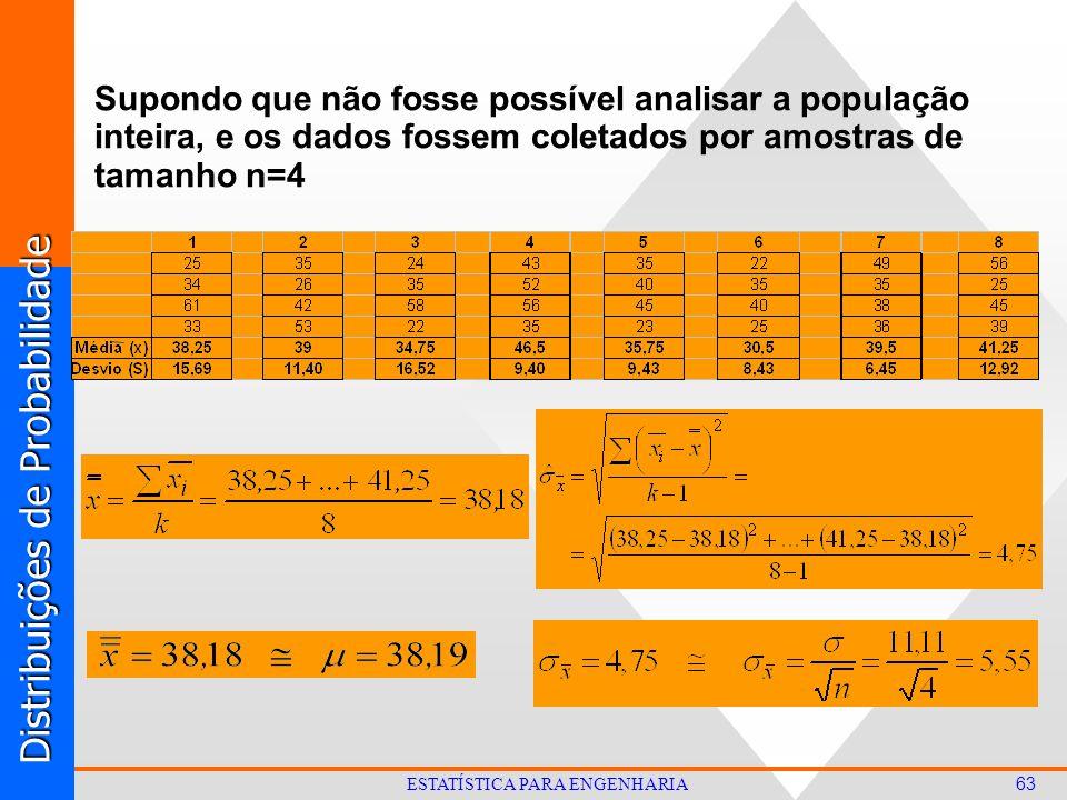 Distribuições de Probabilidade 63 ESTATÍSTICA PARA ENGENHARIA Supondo que não fosse possível analisar a população inteira, e os dados fossem coletados por amostras de tamanho n=4