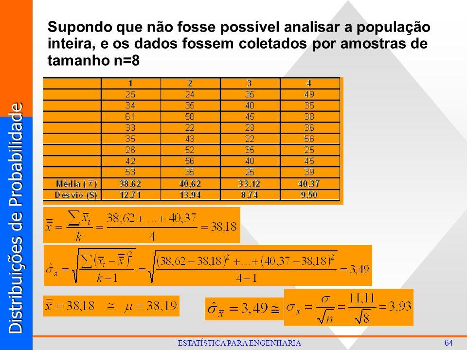 Distribuições de Probabilidade 64 ESTATÍSTICA PARA ENGENHARIA Supondo que não fosse possível analisar a população inteira, e os dados fossem coletados por amostras de tamanho n=8