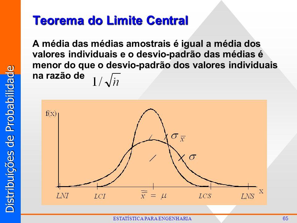 Distribuições de Probabilidade 65 ESTATÍSTICA PARA ENGENHARIA Teorema do Limite Central A média das médias amostrais é igual a média dos valores individuais e o desvio-padrão das médias é menor do que o desvio-padrão dos valores individuais na razão de.