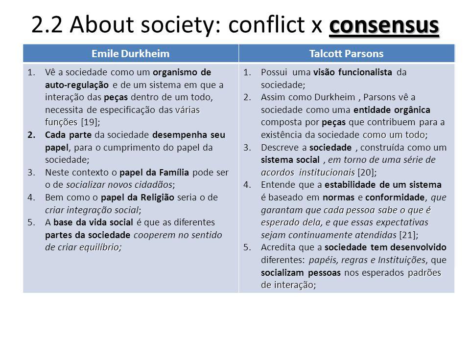 consensus 2.2 About society: conflict x consensus Emile Durkheim várias funções 1.Vê a sociedade como um organismo de auto-regulação e de um sistema em que a interação das peças dentro de um todo, necessita de especificação das várias funções [19]; 2.Cada parte da sociedade desempenha seu papel, para o cumprimento do papel da sociedade; 3.Neste contexto o papel da Família pode ser o de socializar novos cidadãos; 4.Bem como o papel da Religião seria o de criar integração social; equilíbrio 5.A base da vida social é que as diferentes partes da sociedade cooperem no sentido de criar equilíbrio; Emile DurkheimTalcott Parsons várias funções 1.Vê a sociedade como um organismo de auto-regulação e de um sistema em que a interação das peças dentro de um todo, necessita de especificação das várias funções [19]; 2.Cada parte da sociedade desempenha seu papel, para o cumprimento do papel da sociedade; 3.Neste contexto o papel da Família pode ser o de socializar novos cidadãos; 4.Bem como o papel da Religião seria o de criar integração social; equilíbrio 5.A base da vida social é que as diferentes partes da sociedade cooperem no sentido de criar equilíbrio; 1.Possui uma visão funcionalista da sociedade; como um todo 2.Assim como Durkheim, Parsons vê a sociedade como uma entidade orgânica composta por peças que contribuem para a existência da sociedade como um todo; acordos institucionais 3.Descreve a sociedade, construída como um sistema social, em torno de uma série de acordos institucionais [20]; cada pessoa sabe o que é esperado dela 4.Entende que a estabilidade de um sistema é baseado em normas e conformidade, que garantam que cada pessoa sabe o que é esperado dela, e que essas expectativas sejam continuamente atendidas [21]; padrões de interação 5.Acredita que a sociedade tem desenvolvido diferentes: papéis, regras e Instituições, que socializam pessoas nos esperados padrões de interação;