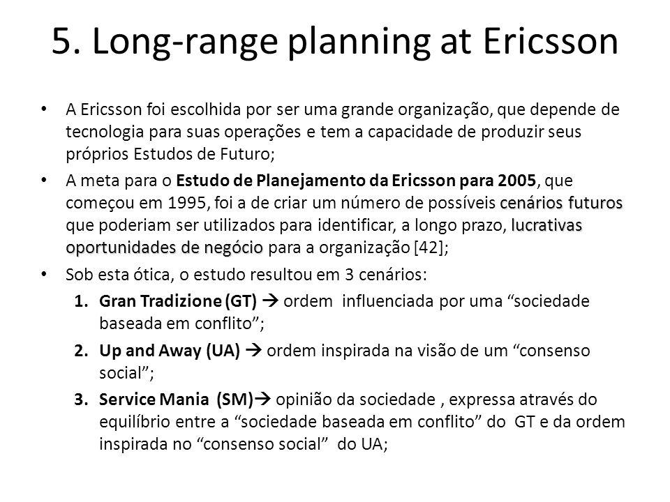 5. Long-range planning at Ericsson A Ericsson foi escolhida por ser uma grande organização, que depende de tecnologia para suas operações e tem a capa