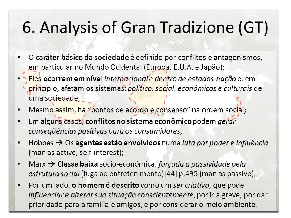 6. Analysis of Gran Tradizione (GT) conflitosantagonismos O caráter básico da sociedade é definido por conflitos e antagonismos, em particular no Mund