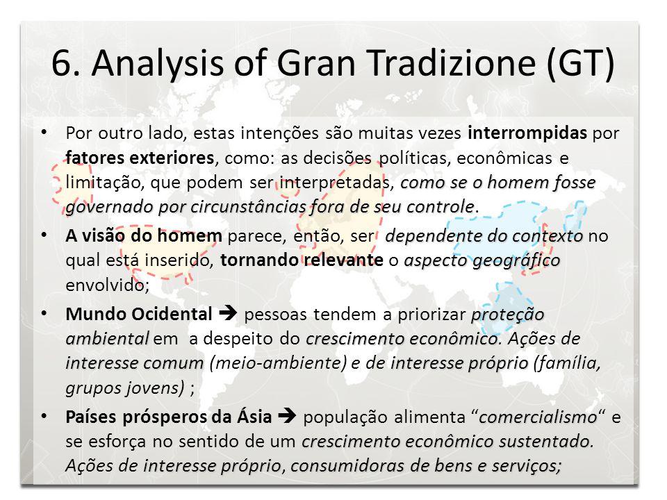 6. Analysis of Gran Tradizione (GT) como se o homem fosse governado por circunstâncias fora de seu controle Por outro lado, estas intenções são muitas