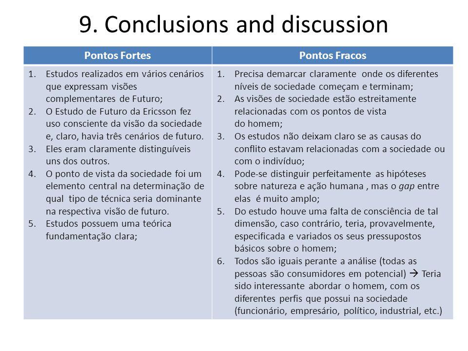 9. Conclusions and discussion Pontos FortesPontos Fracos 1.Estudos realizados em vários cenários que expressam visões complementares de Futuro; 2.O Es