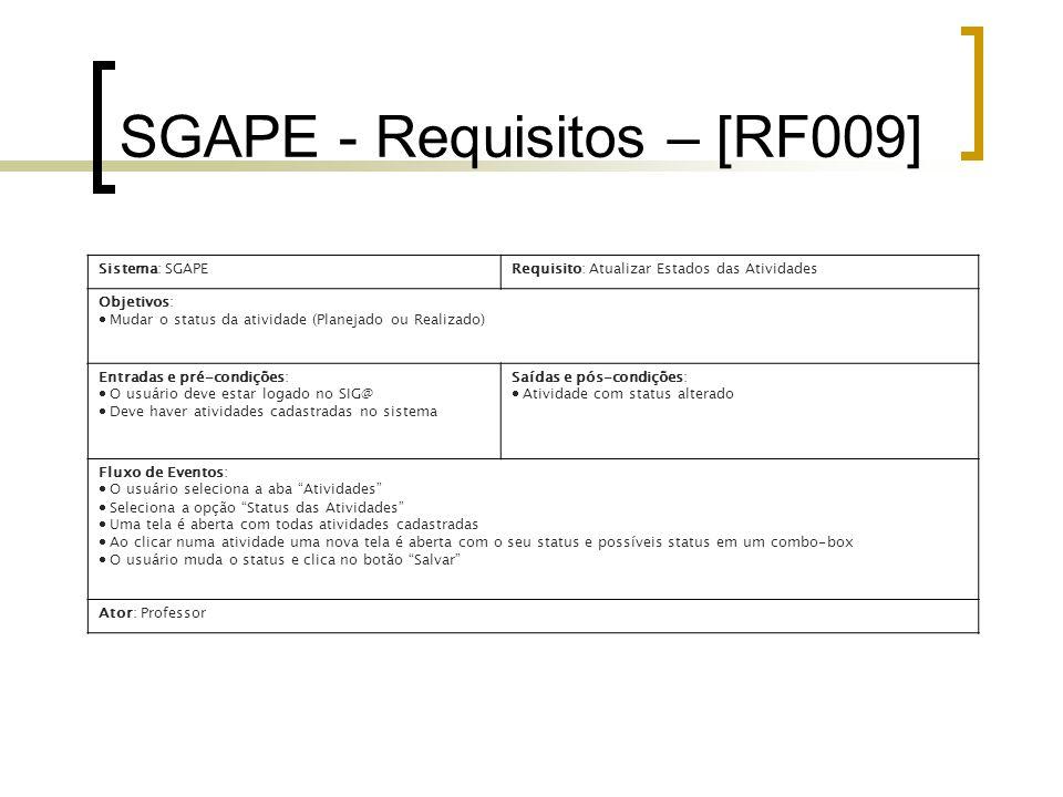 SGAPE - Requisitos – [RF009] Sistema: SGAPERequisito: Atualizar Estados das Atividades Objetivos:  Mudar o status da atividade (Planejado ou Realizado) Entradas e pré-condições:  O usuário deve estar logado no SIG@  Deve haver atividades cadastradas no sistema Saídas e pós-condições:  Atividade com status alterado Fluxo de Eventos:  O usuário seleciona a aba Atividades  Seleciona a opção Status das Atividades  Uma tela é aberta com todas atividades cadastradas  Ao clicar numa atividade uma nova tela é aberta com o seu status e possíveis status em um combo-box  O usuário muda o status e clica no botão Salvar Ator: Professor