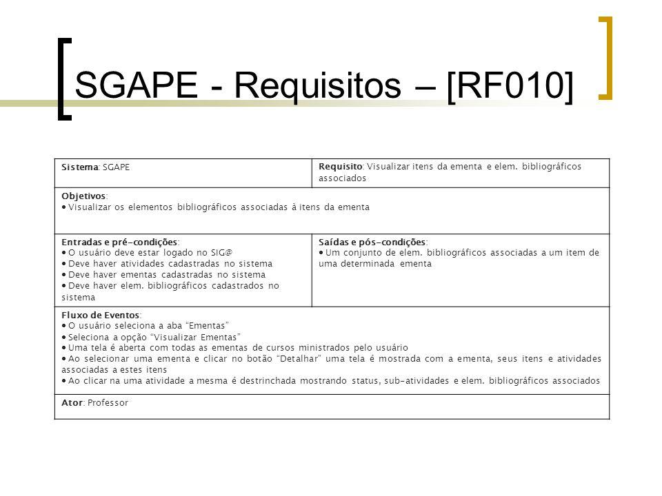 SGAPE - Requisitos – [RF010] Sistema: SGAPERequisito: Visualizar itens da ementa e elem.