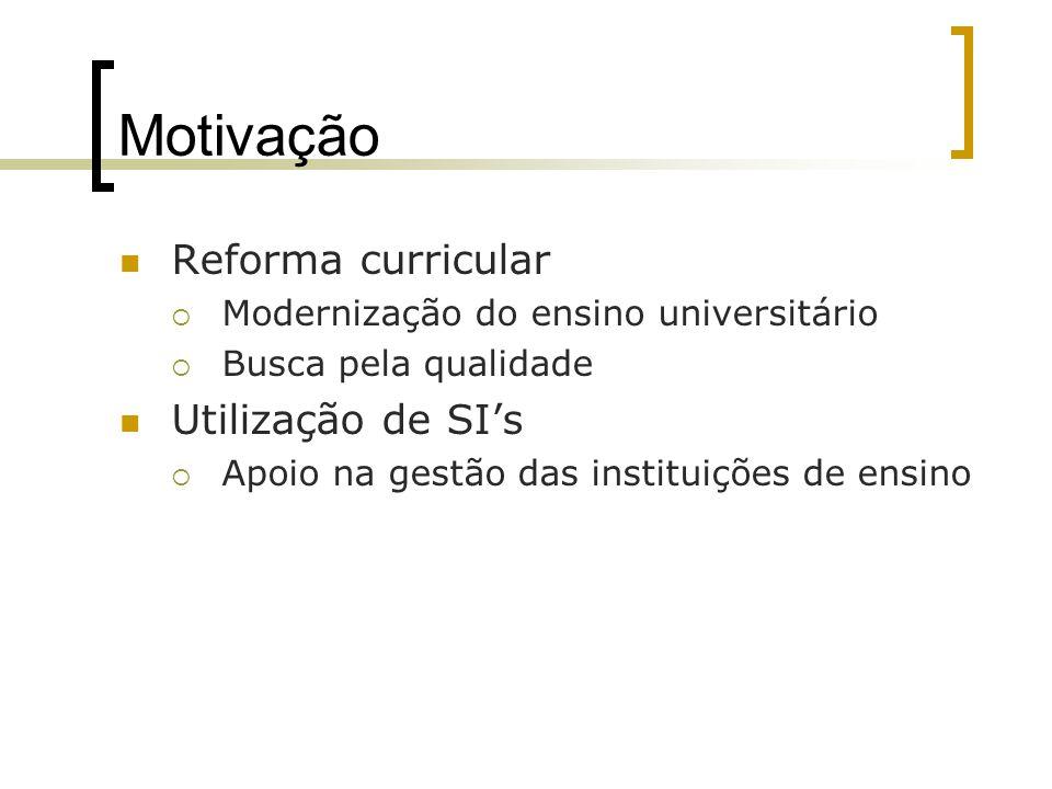 Motivação Reforma curricular  Modernização do ensino universitário  Busca pela qualidade Utilização de SI's  Apoio na gestão das instituições de ensino