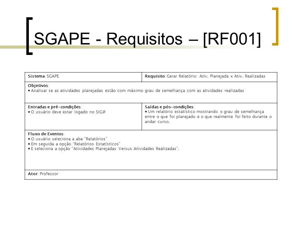 SGAPE - Requisitos – [RF001] Sistema: SGAPERequisito: Gerar Relatório: Ativ.