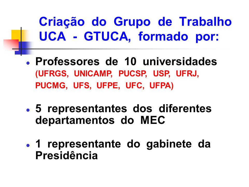 Criação do Grupo de Trabalho UCA - GTUCA, formado por: l Professores de 10 universidades (UFRGS, UNICAMP, PUCSP, USP, UFRJ, PUCMG, UFS, UFPE, UFC, UFP