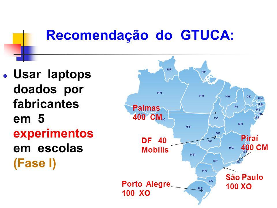 Recomendação do GTUCA: l Usar laptops doados por fabricantes em 5 experimentos em escolas (Fase I) Palmas 400 CM DF 40 Mobilis Porto Alegre 100 XO São