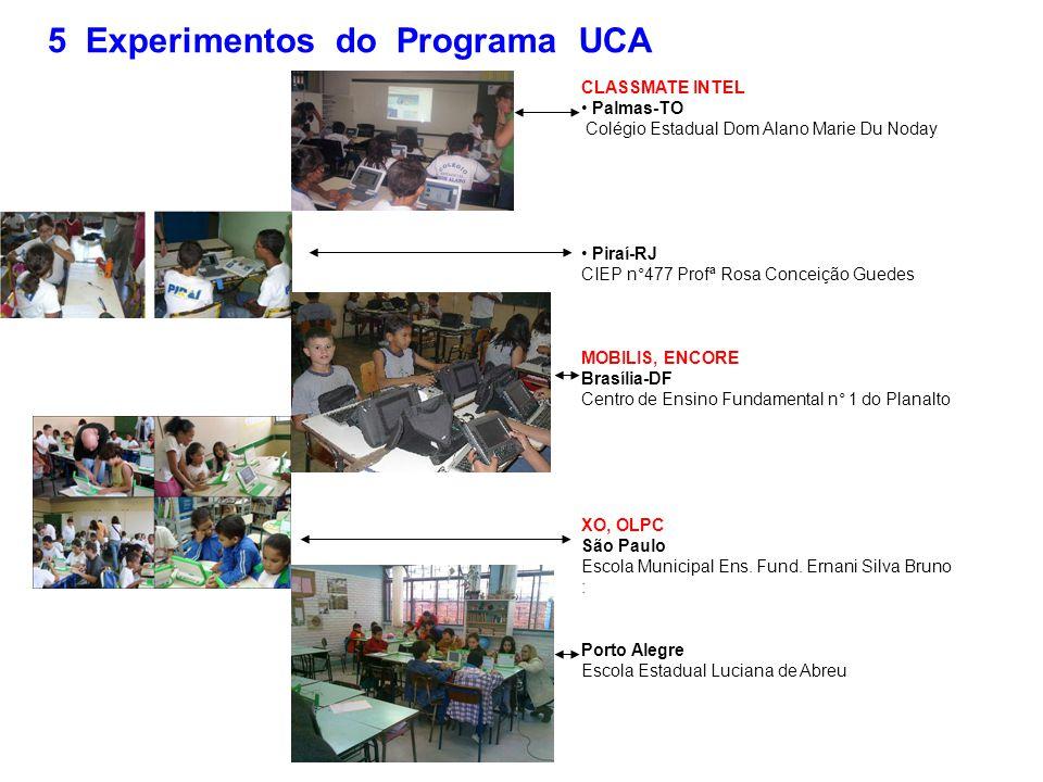 5 Experimentos do Programa UCA CLASSMATE INTEL Palmas-TO Colégio Estadual Dom Alano Marie Du Noday Piraí-RJ CIEP n°477 Profª Rosa Conceição Guedes MOB