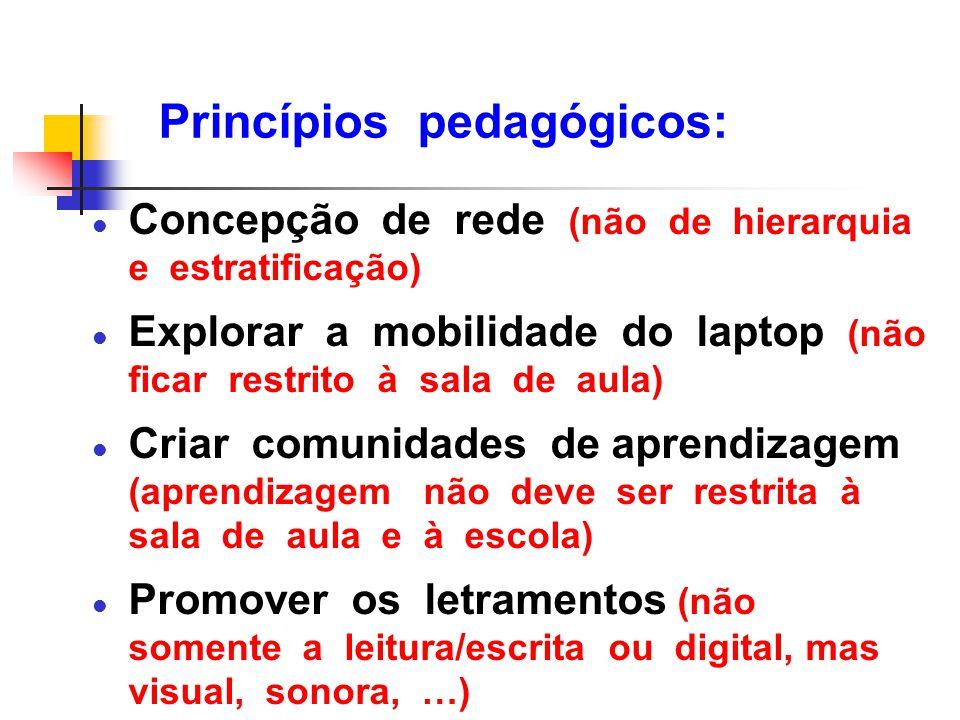 Princípios pedagógicos: l Concepção de rede (não de hierarquia e estratificação) l Explorar a mobilidade do laptop (não ficar restrito à sala de aula)