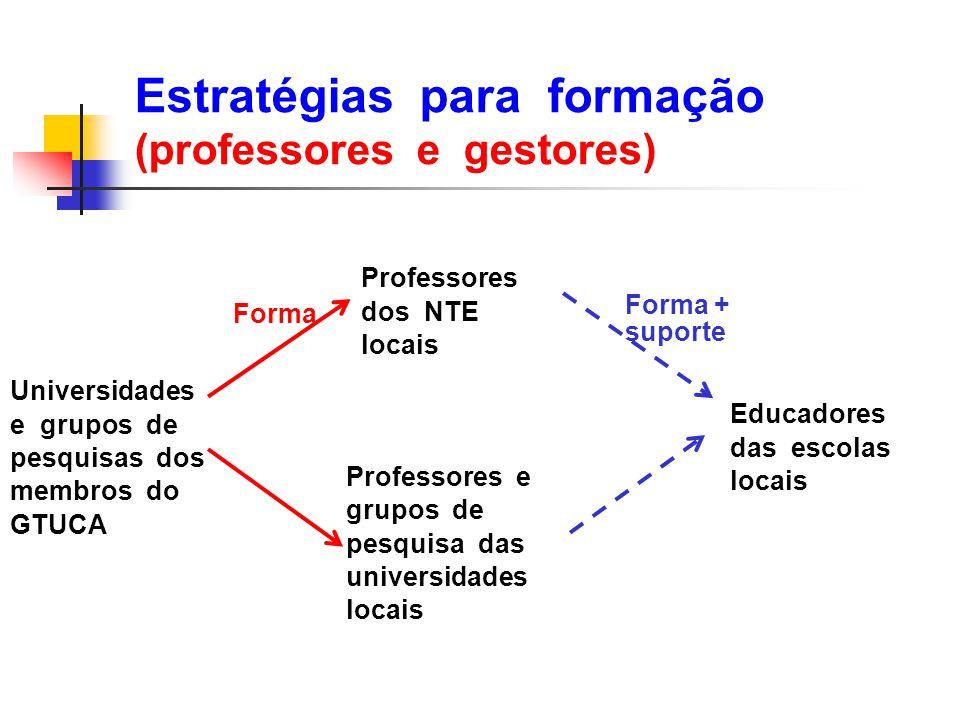 Universidades e grupos de pesquisas dos membros do GTUCA Professores dos NTE locais Professores e grupos de pesquisa das universidades locais Educador