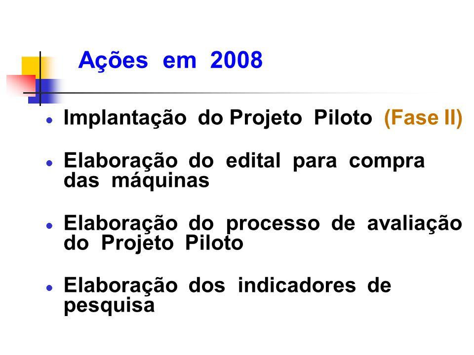 Ações em 2008 l Implantação do Projeto Piloto (Fase II) l Elaboração do edital para compra das máquinas l Elaboração do processo de avaliação do Proje
