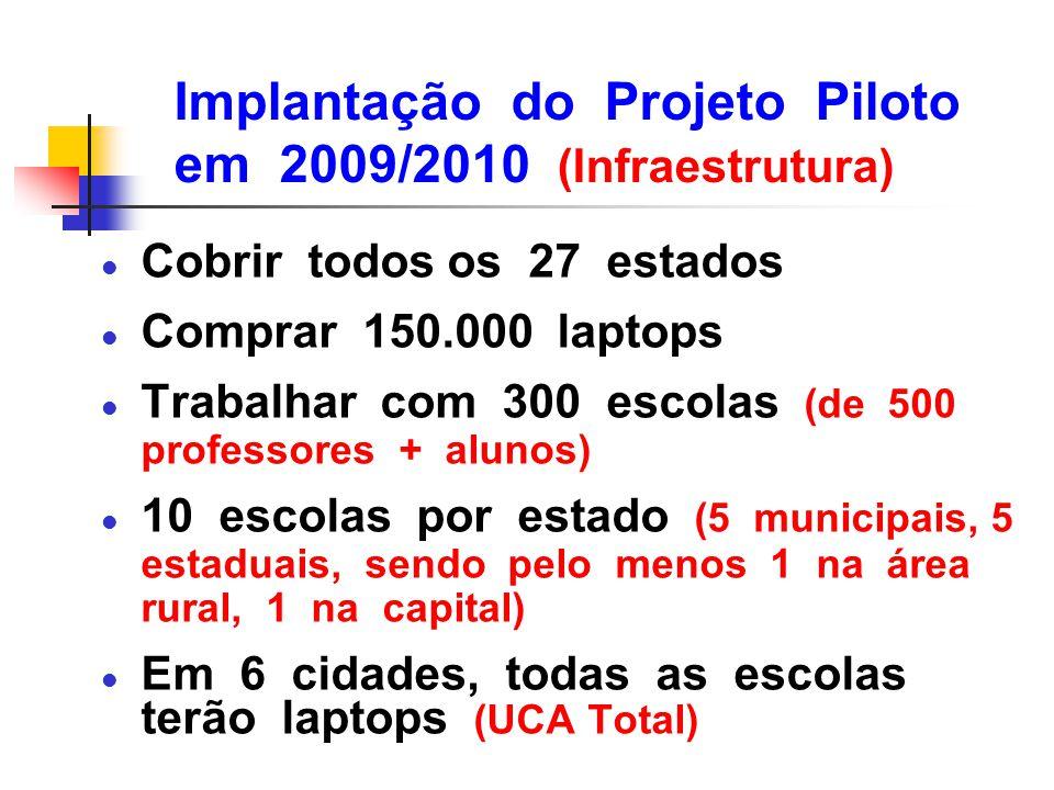 Implantação do Projeto Piloto em 2009/2010 (Infraestrutura) l Cobrir todos os 27 estados l Comprar 150.000 laptops l Trabalhar com 300 escolas (de 500