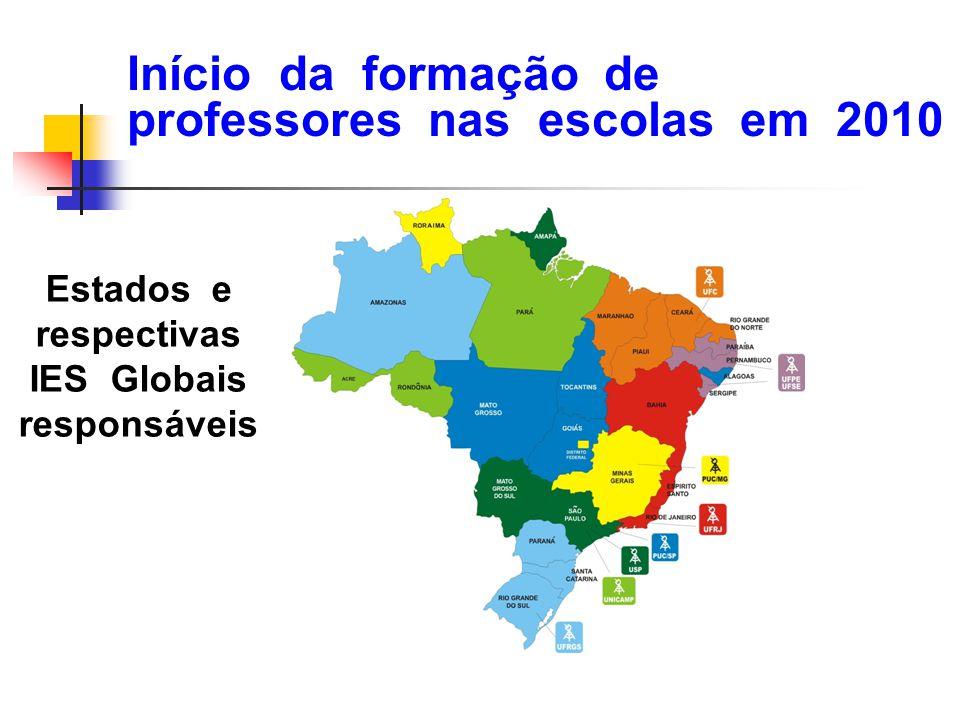 Início da formação de professores nas escolas em 2010 Estados e respectivas IES Globais responsáveis