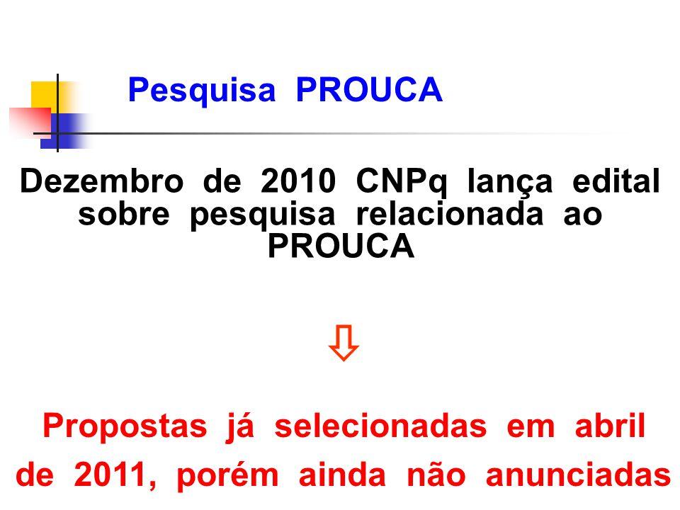 Pesquisa PROUCA  Propostas já selecionadas em abril de 2011, porém ainda não anunciadas Dezembro de 2010 CNPq lança edital sobre pesquisa relacionada