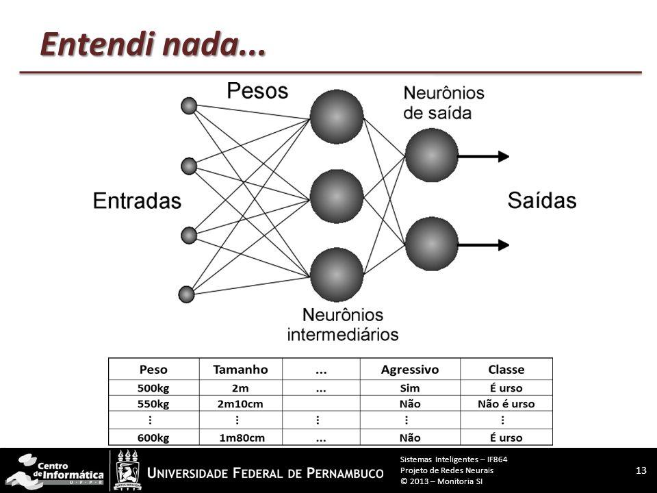 Como vocês sabem? 12 Sistemas Inteligentes – IF864 Projeto de Redes Neurais © 2013 – Monitoria SI Como se sabe que um urso é um urso?