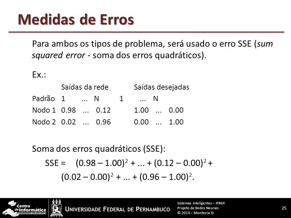 A taxa de aprendizado a ser utilizada Usando taxa de aprendizado muito baixa, cada iteração faz um ajuste muito pequeno nos pesos (passo muito pequeno
