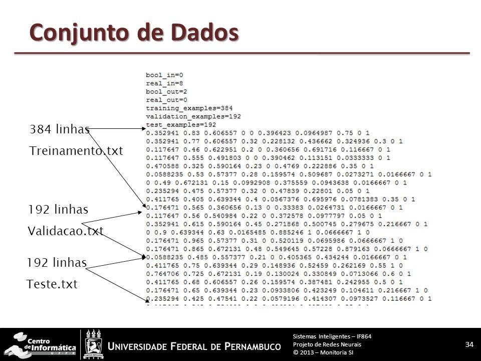 Atenção, POR FAVOR!! 33 Sistemas Inteligentes – IF864 Projeto de Redes Neurais © 2013 – Monitoria SI
