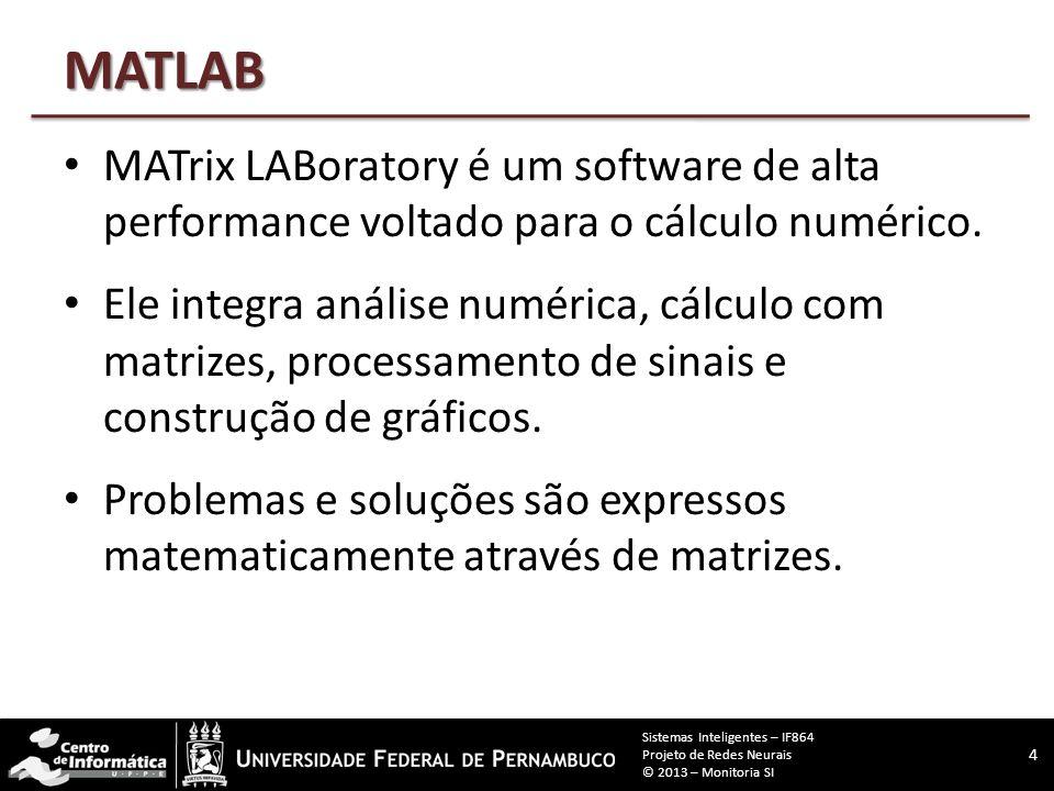 Conjunto de Dados 34 Sistemas Inteligentes – IF864 Projeto de Redes Neurais © 2013 – Monitoria SI 384 linhas Treinamento.txt 192 linhas Teste.txt 192 linhas Validacao.txt