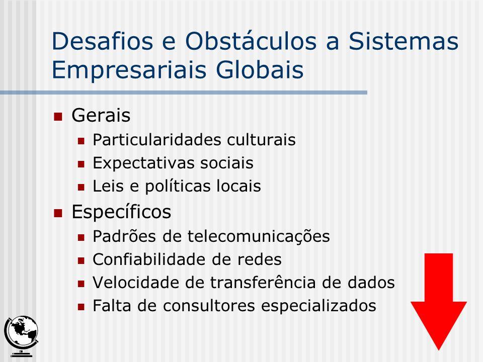 Desafios e Obstáculos a Sistemas Empresariais Globais Gerais Particularidades culturais Expectativas sociais Leis e políticas locais Específicos Padrõ
