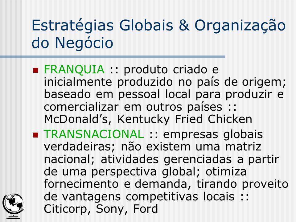 Estratégias Globais & Organização do Negócio FRANQUIA :: produto criado e inicialmente produzido no país de origem; baseado em pessoal local para prod