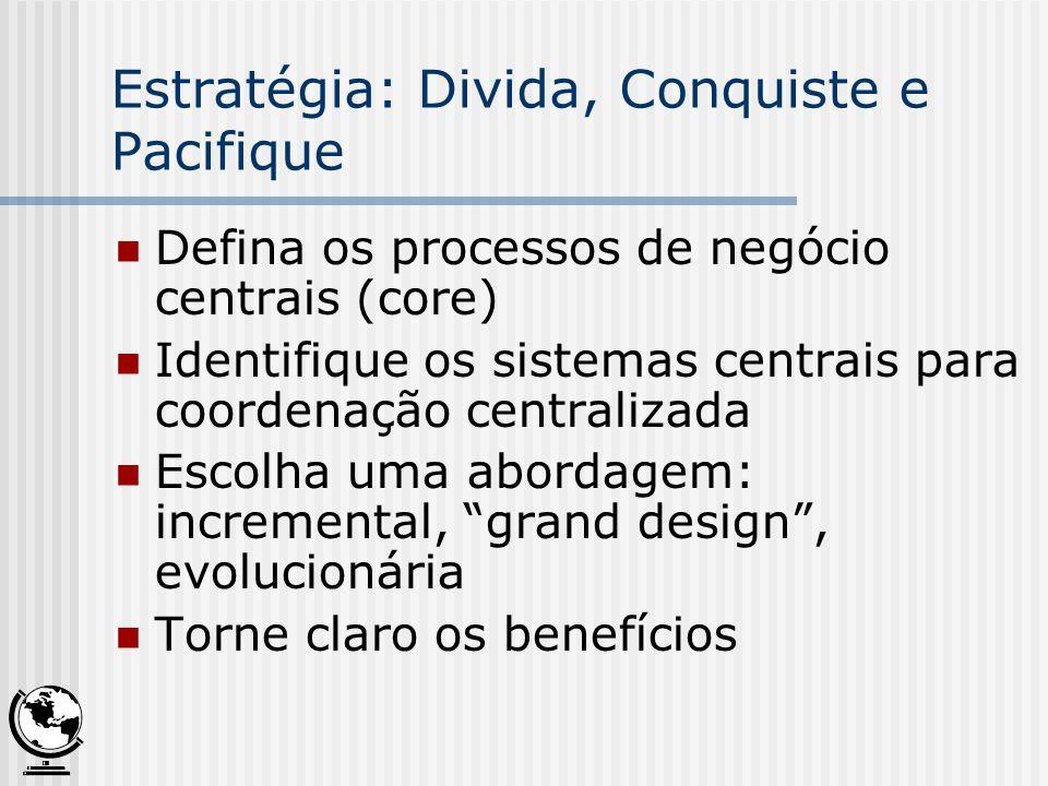 Estratégia: Divida, Conquiste e Pacifique Defina os processos de negócio centrais (core) Identifique os sistemas centrais para coordenação centralizad