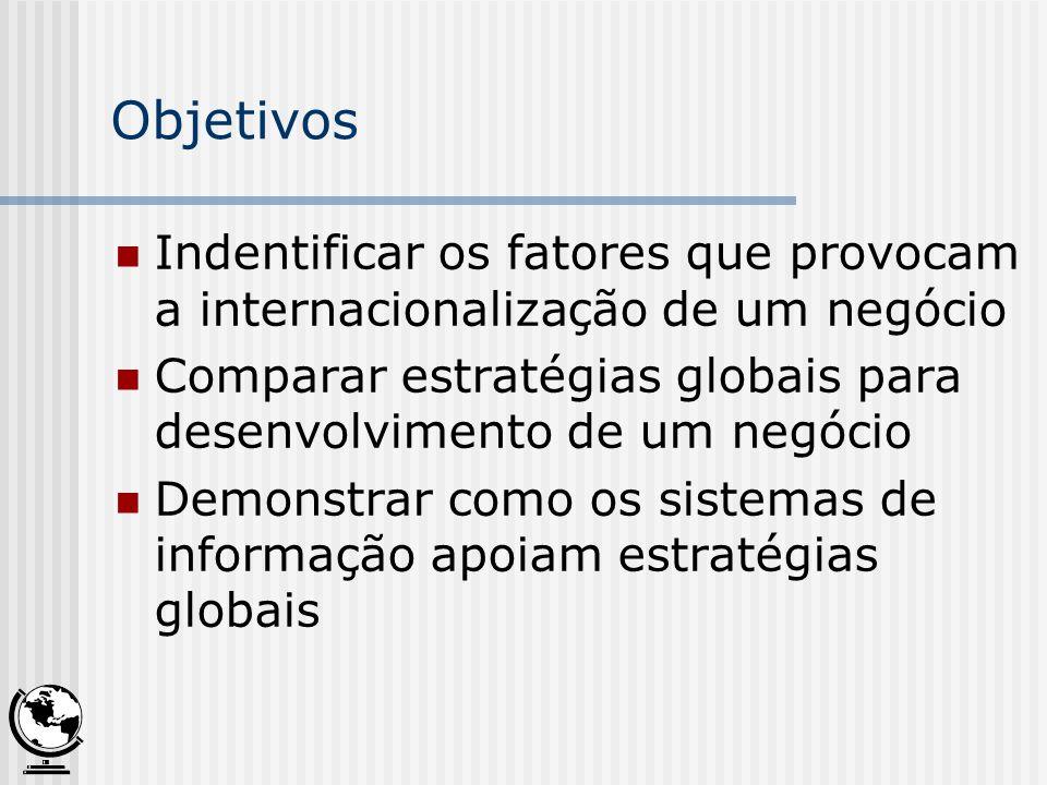 Sistemas de Informação Globais CENTRALIZADO CENTRALIZADO :: base doméstica no país de origem DUPLICADO DUPLICADO :: cópias do sistema da origem é utilizado nas localizações estrangeiras (filiais) DESCENTRALIZADO DESCENTRALIZADO :: cada unidade tem um sistema único NETWORKED NETWORKED :: integrado e coordenado em todas as localidades
