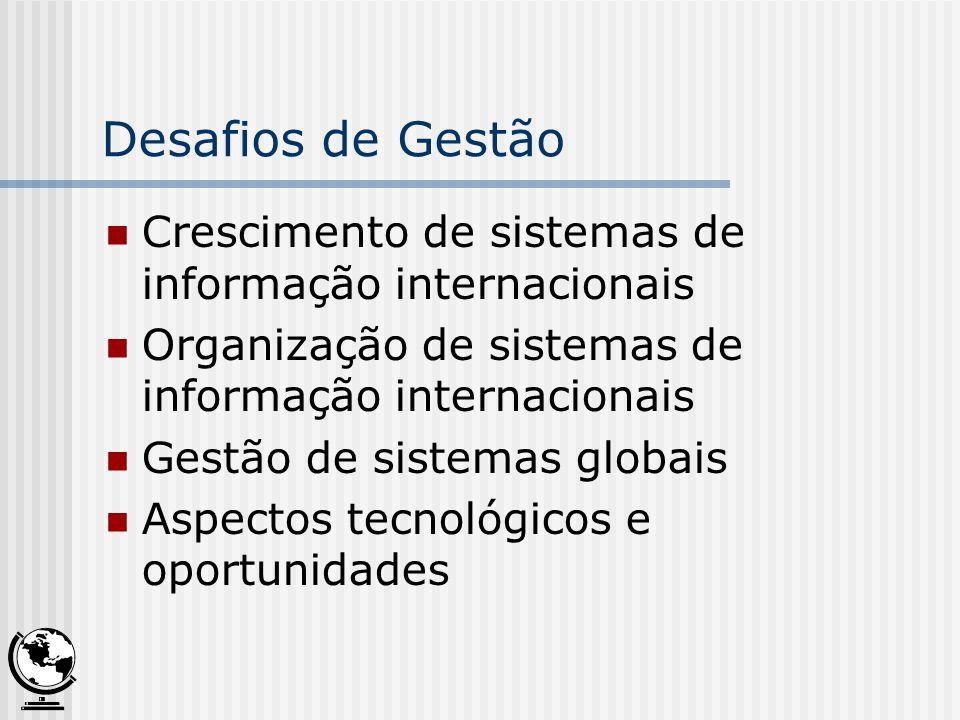 Desafios de Gestão Crescimento de sistemas de informação internacionais Organização de sistemas de informação internacionais Gestão de sistemas globai